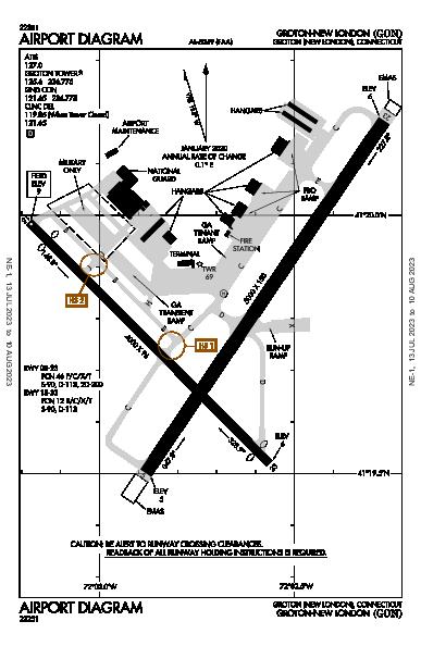 Groton-New London Groton (New London), CT (KGON): AIRPORT DIAGRAM (APD)