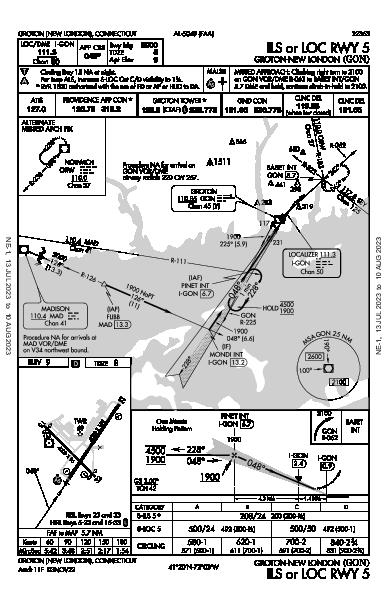 Groton-New London Groton (New London), CT (KGON): ILS OR LOC RWY 05 (IAP)