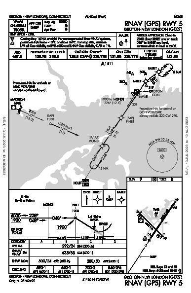 Groton-New London Groton (New London), CT (KGON): RNAV (GPS) RWY 05 (IAP)