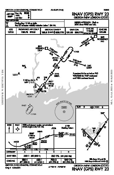 Groton-New London Groton (New London), CT (KGON): RNAV (GPS) RWY 23 (IAP)