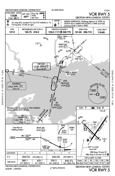 Groton-New London Groton (New London), CT (KGON): VOR RWY 05 (IAP)