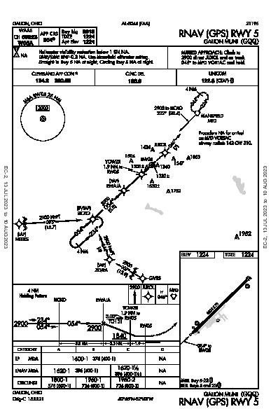Galion Muni Galion, OH (KGQQ): RNAV (GPS) RWY 05 (IAP)