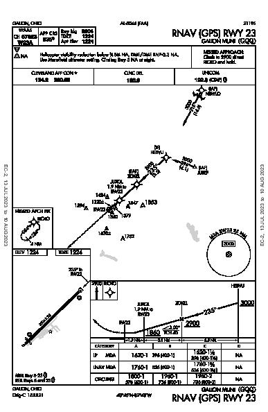 Galion Muni Galion, OH (KGQQ): RNAV (GPS) RWY 23 (IAP)