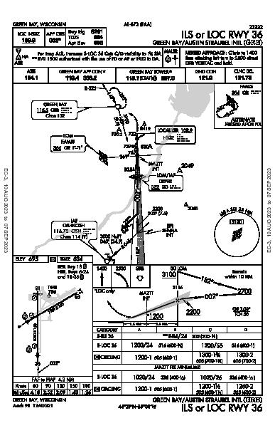 Green Bay-Austin Straubel Intl Green Bay, WI (KGRB): ILS OR LOC RWY 36 (IAP)