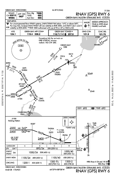 Green Bay-Austin Straubel Intl Green Bay, WI (KGRB): RNAV (GPS) RWY 06 (IAP)