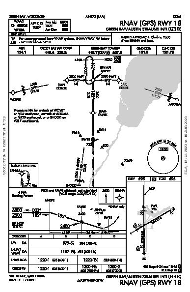 Green Bay-Austin Straubel Intl Green Bay, WI (KGRB): RNAV (GPS) RWY 18 (IAP)