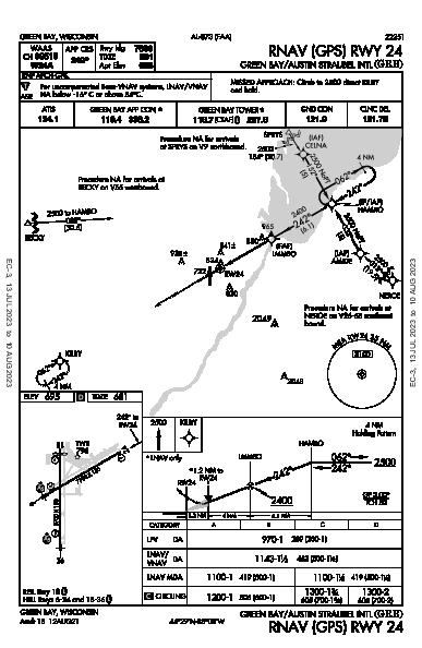 Green Bay-Austin Straubel Intl Green Bay, WI (KGRB): RNAV (GPS) RWY 24 (IAP)