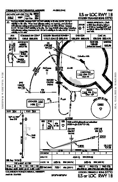 Golden Triangle Rgnl Columbus/W Point/Starkville, MS (KGTR): ILS OR LOC RWY 18 (IAP)