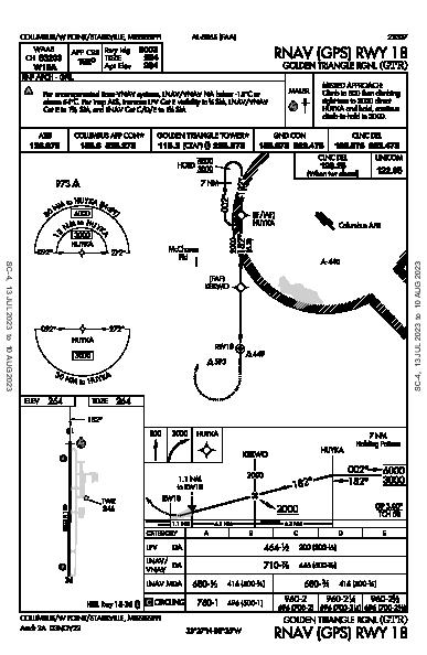 Golden Triangle Rgnl Columbus/W Point/Starkville, MS (KGTR): RNAV (GPS) RWY 18 (IAP)