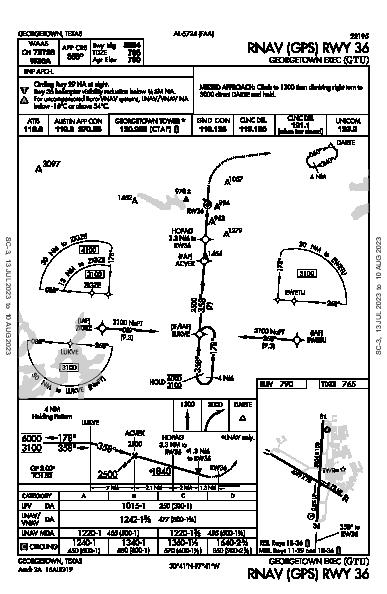 Georgetown Muni Georgetown, TX (KGTU): RNAV (GPS) RWY 36 (IAP)