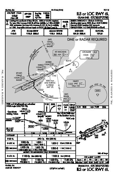 Guam Intl Guam, GU (PGUM): ILS OR LOC RWY 06L (IAP)