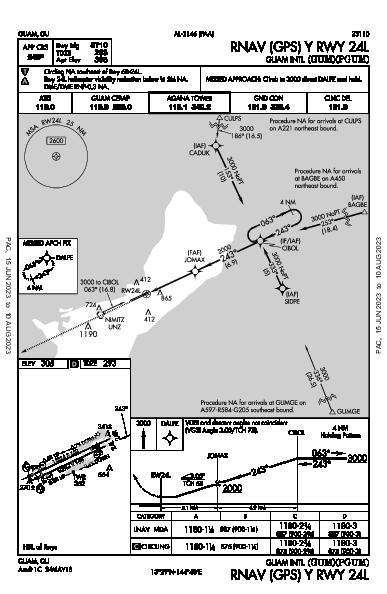 Guam Intl Guam, GU (PGUM): RNAV (GPS) Y RWY 24L (IAP)