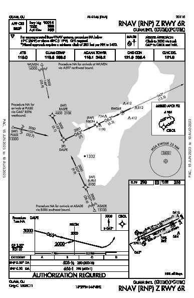 Guam Intl Guam, GU (PGUM): RNAV (RNP) Z RWY 06R (IAP)