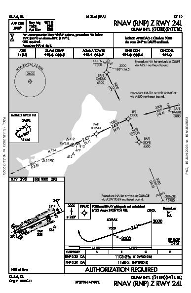 Guam Intl Guam, GU (PGUM): RNAV (RNP) Z RWY 24L (IAP)
