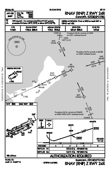 Guam Intl Guam, GU (PGUM): RNAV (RNP) Z RWY 24R (IAP)