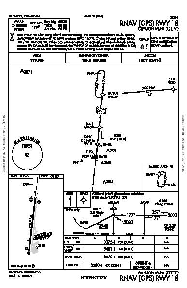 Guymon Muni Guymon, OK (KGUY): RNAV (GPS) RWY 18 (IAP)