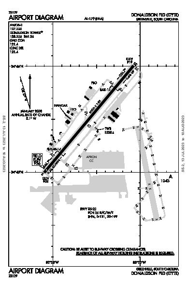 Donaldson Field Greenville, SC (KGYH): AIRPORT DIAGRAM (APD)