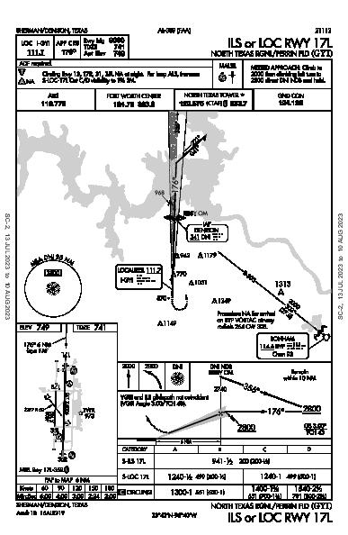 North Texas Rgnl/Perrin Field Sherman/Denison, TX (KGYI): ILS OR LOC RWY 17L (IAP)