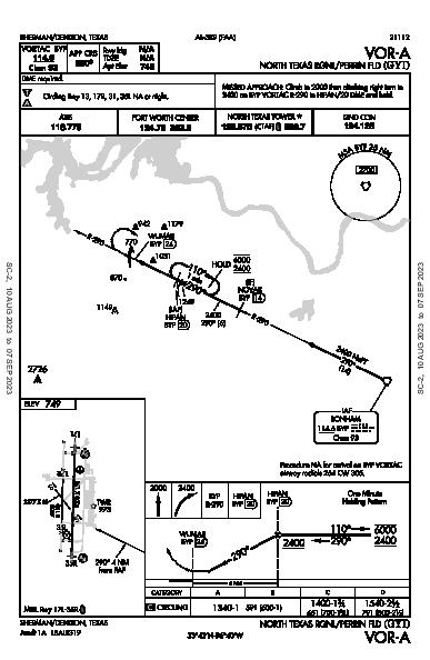 North Texas Rgnl/Perrin Field Sherman/Denison, TX (KGYI): VOR-A (IAP)