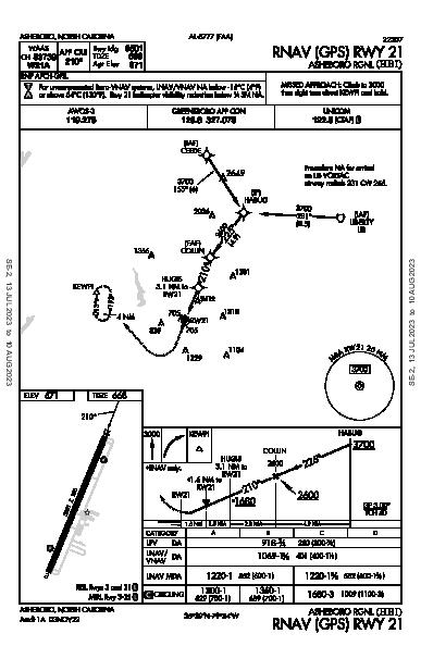 Asheboro Rgnl Asheboro, NC (KHBI): RNAV (GPS) RWY 21 (IAP)