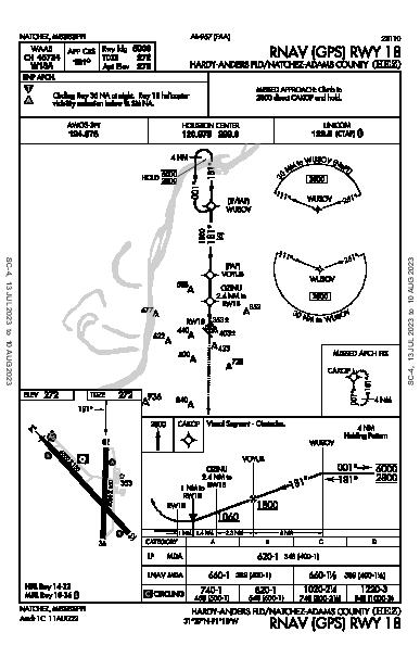 Hardy-Anders Fld Natchez, MS (KHEZ): RNAV (GPS) RWY 18 (IAP)