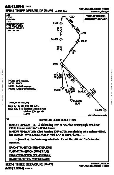 Portland-Hillsboro Portland, OR (KHIO): BERNI THREE (RNAV) (DP)
