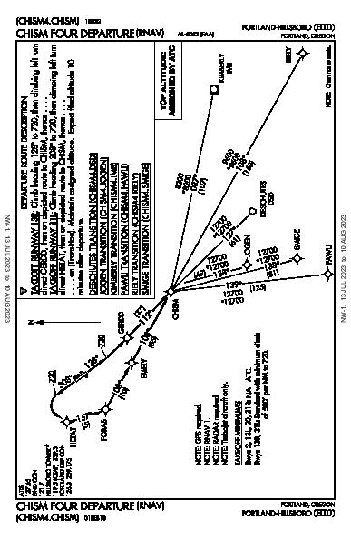 Portland-Hillsboro Portland, OR (KHIO): CHISM FOUR (RNAV) (DP)