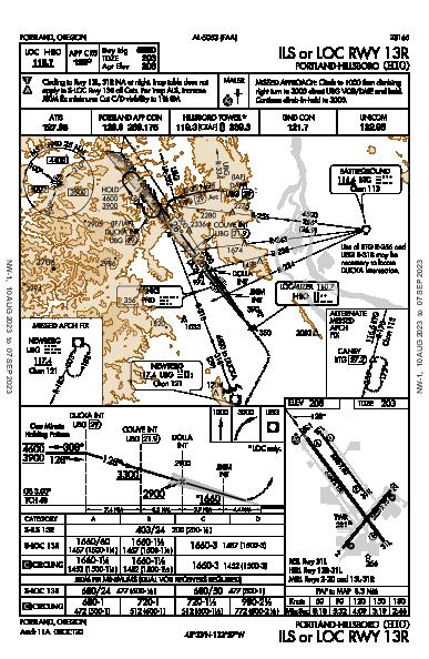 Portland-Hillsboro Portland, OR (KHIO): ILS OR LOC RWY 13R (IAP)