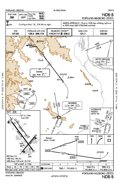 Portland-Hillsboro Portland, OR (KHIO): NDB-B (IAP)