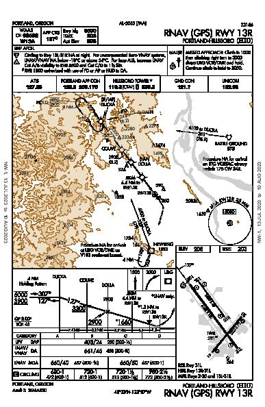 Portland-Hillsboro Portland, OR (KHIO): RNAV (GPS) RWY 13R (IAP)