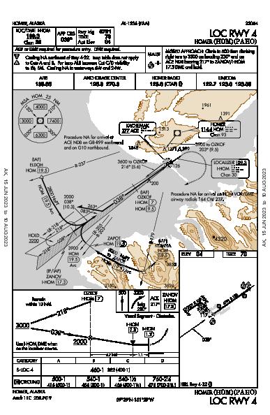 Homer Homer, AK (PAHO): LOC RWY 04 (IAP)