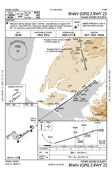 Homer Homer, AK (PAHO): RNAV (GPS) Z RWY 22 (IAP)