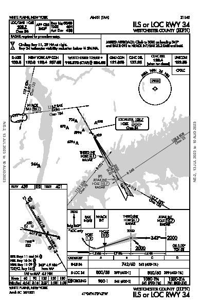 Westchester County White Plains, NY (KHPN): ILS OR LOC RWY 34 (IAP)