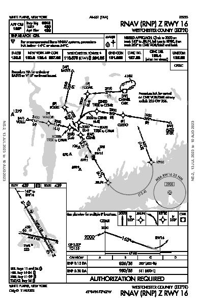 Westchester County White Plains, NY (KHPN): RNAV (RNP) Z RWY 16 (IAP)