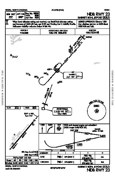 Harnett Rgnl Jetport Erwin, NC (KHRJ): NDB RWY 23 (IAP)