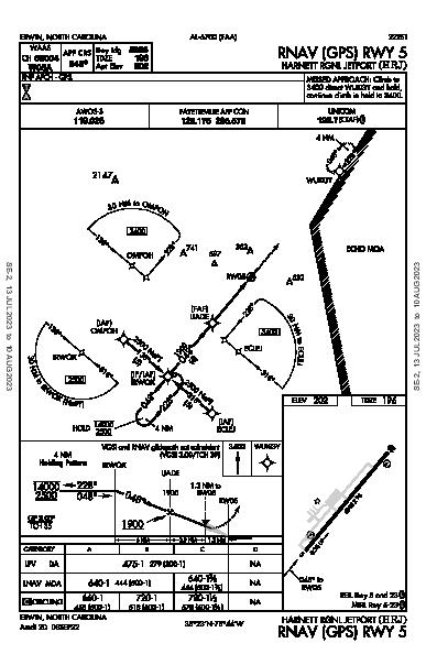 Harnett Rgnl Jetport Erwin, NC (KHRJ): RNAV (GPS) RWY 05 (IAP)