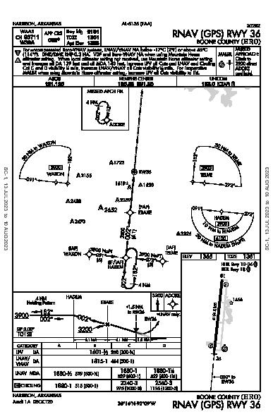 Boone County Harrison, AR (KHRO): RNAV (GPS) RWY 36 (IAP)