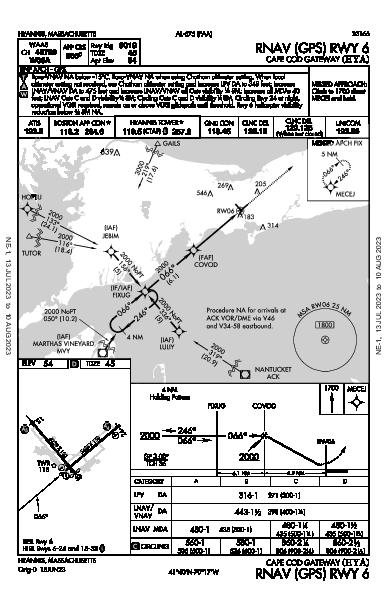 Barnstable Muni Hyannis, MA (KHYA): RNAV (GPS) RWY 06 (IAP)