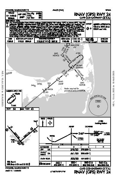 Barnstable Muni Hyannis, MA (KHYA): RNAV (GPS) RWY 24 (IAP)