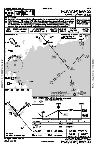 Barnstable Muni Hyannis, MA (KHYA): RNAV (GPS) RWY 33 (IAP)