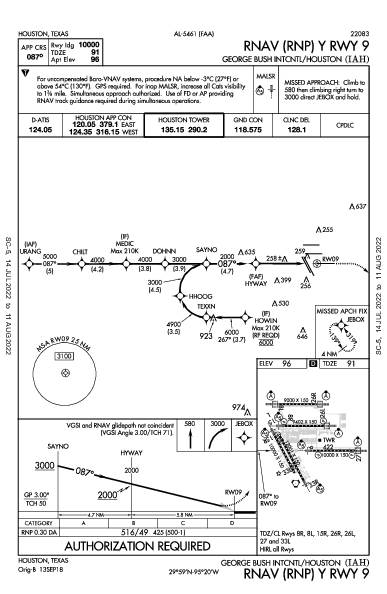 Houston Bush Int'ctl Houston, TX (KIAH): RNAV (RNP) Y RWY 09 (IAP)