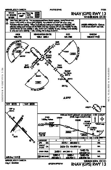 Winner Rgnl Winner, SD (KICR): RNAV (GPS) RWY 13 (IAP)