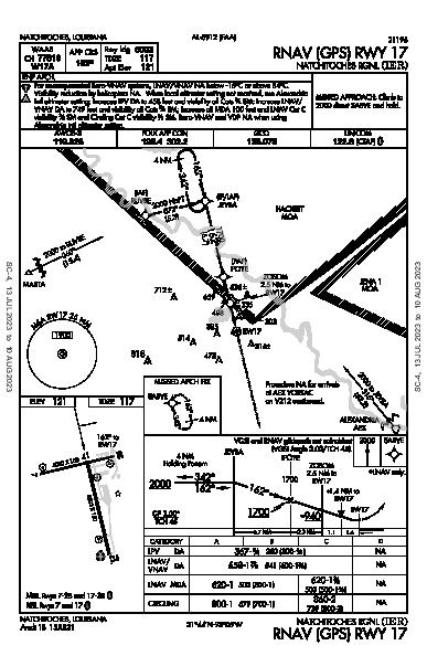 Natchitoches Rgnl Natchitoches, LA (KIER): RNAV (GPS) RWY 17 (IAP)