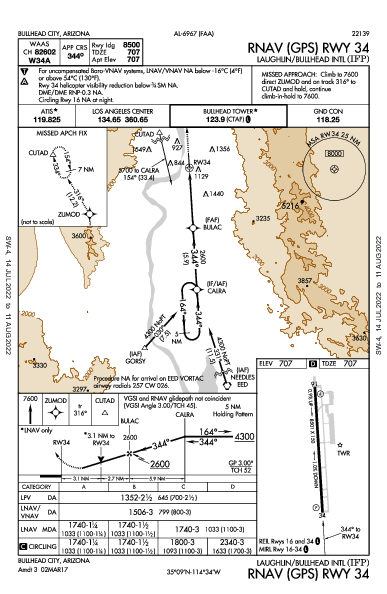Laughlin/Bullhead Intl Bullhead City, AZ (KIFP): RNAV (GPS) RWY 34 (IAP)