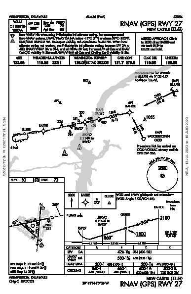 New Castle Wilmington, DE (KILG): RNAV (GPS) RWY 27 (IAP)