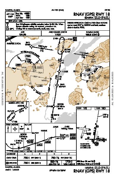 Iliamna Iliamna, AK (PAIL): RNAV (GPS) RWY 18 (IAP)