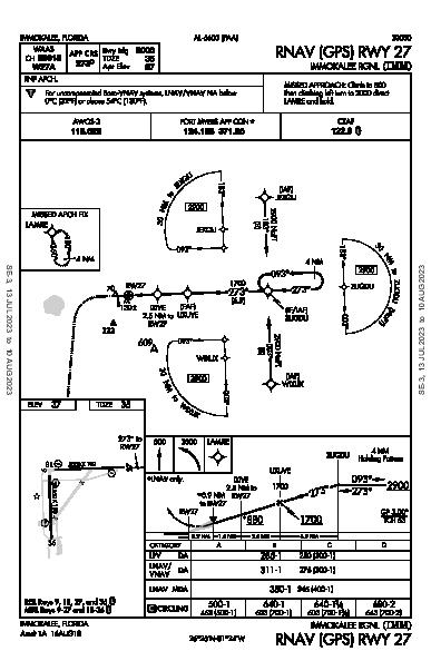 Immokalee Rgnl Immokalee, FL (KIMM): RNAV (GPS) RWY 27 (IAP)
