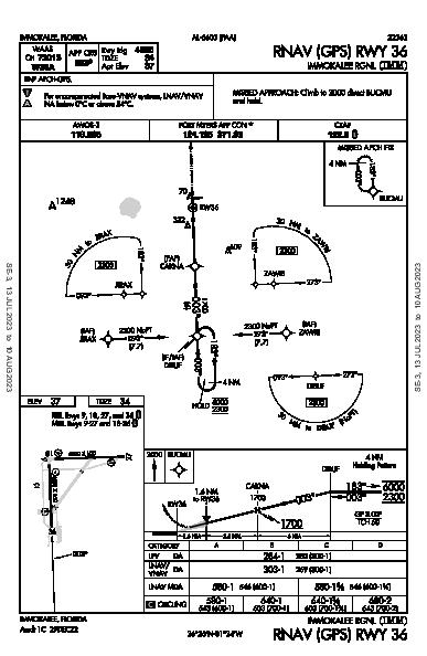 Immokalee Rgnl Immokalee, FL (KIMM): RNAV (GPS) RWY 36 (IAP)