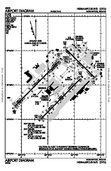 kind airport diagram apd flightaware. Black Bedroom Furniture Sets. Home Design Ideas