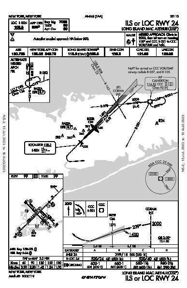 Long Island MacArthur Ronkonkoma, NY (KISP): ILS OR LOC RWY 24 (IAP)